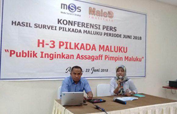 MSS : SANTUN Menang, Publik Ingin Assagaff Pimpin Maluku