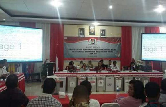 Pleno KPU, 6 Daerah Sumbang Kemenangan BAILEO