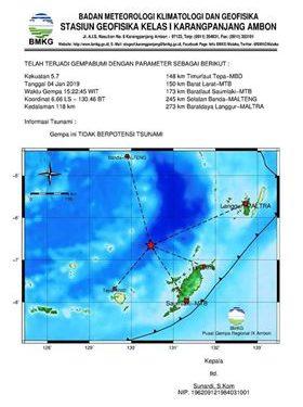 Gempabumi M=5,7 Guncang MTB, Tidak Berpotensi Tsunami