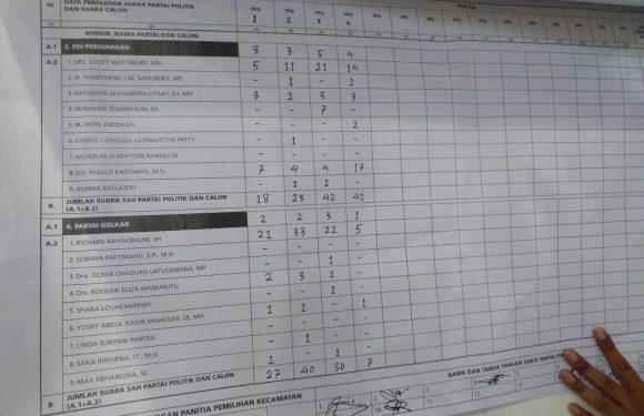 Di TPS Galala, RR, Adie, JMS & Novan Berbagi Kemenangan